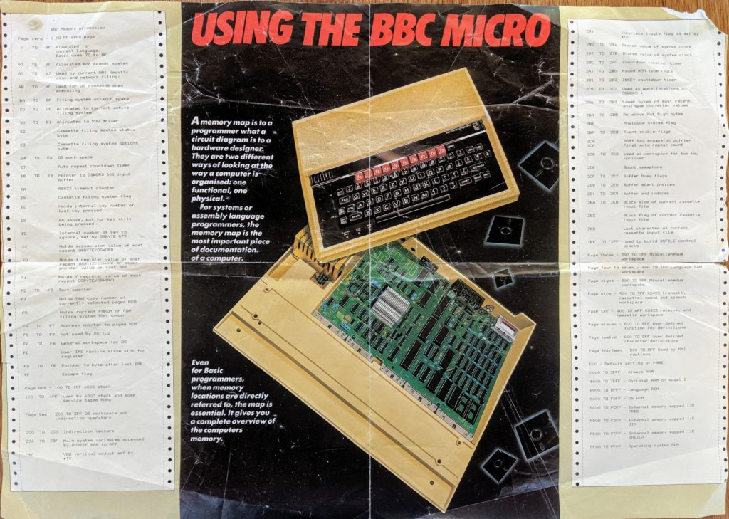BBC memory allocation chart